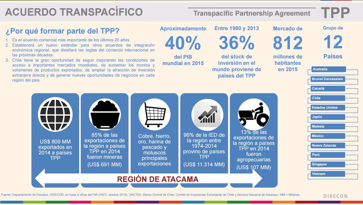 """Juan Noemi, director de ProChile:  """"El TPP traerá un efecto positivo para el sector agroalimentario de la región de Atacama"""""""